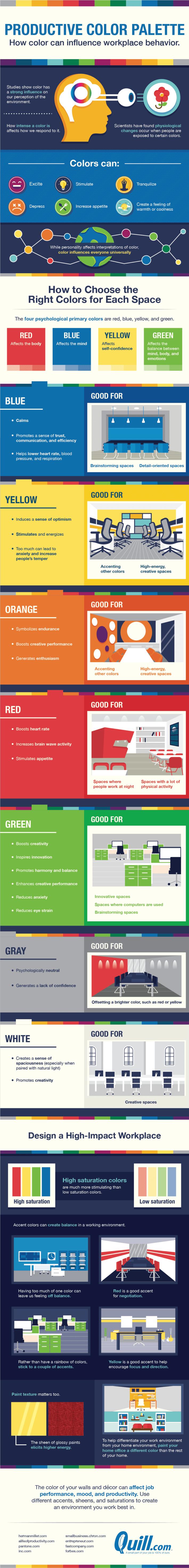 salles de réunions & évènements bureaux privatifs & bureau partagés - palette couleurs